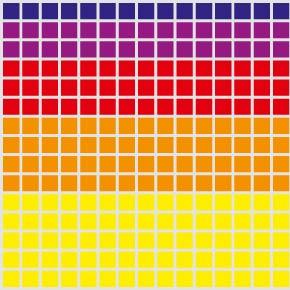 Beispielgrafik Histogramm Pixel